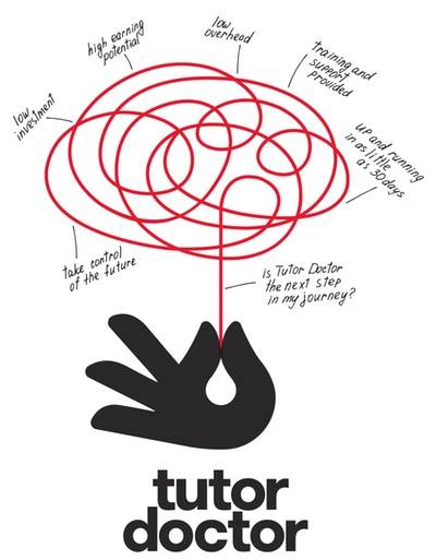 Tutor Doctor - Comprehensive support