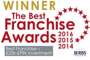 Winner best franchise awards